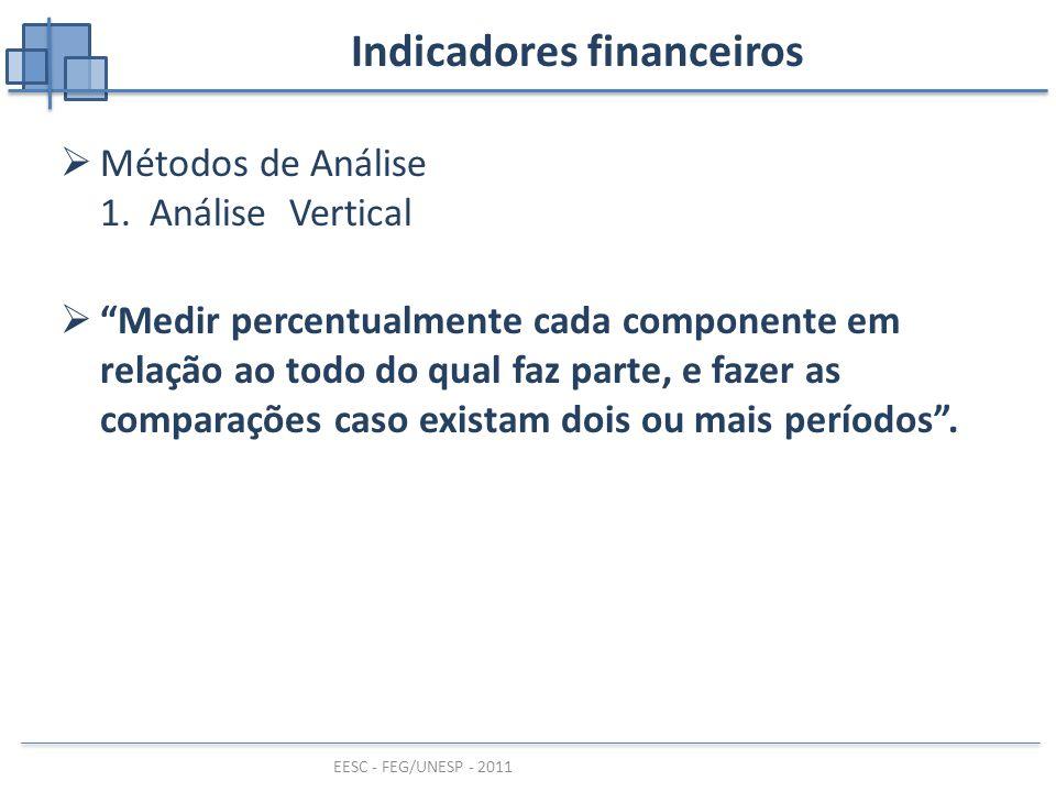 """EESC - FEG/UNESP - 2011 Indicadores financeiros  Métodos de Análise 1. Análise Vertical  """"Medir percentualmente cada componente em relação ao todo d"""