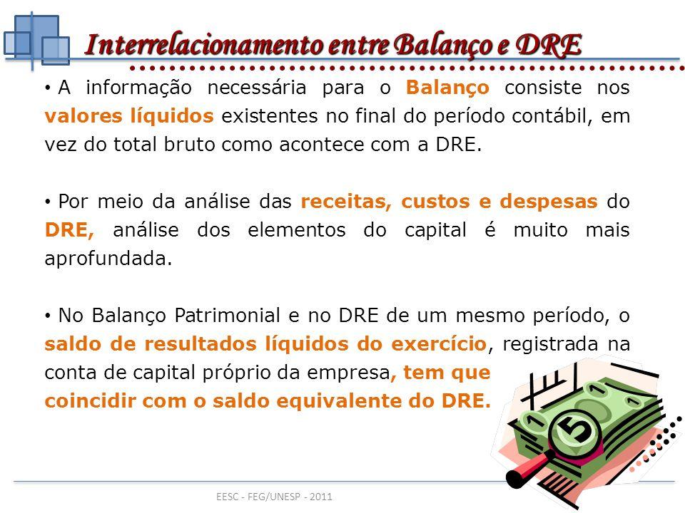 EESC - FEG/UNESP - 2011 Interrelacionamento entre Balanço e DRE A informação necessária para o Balanço consiste nos valores líquidos existentes no fin