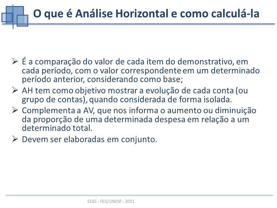 EESC - FEG/UNESP - 2011 O que é Análise Horizontal e como calculá-la  É a comparação do valor de cada item do demonstrativo, em cada período, com o v