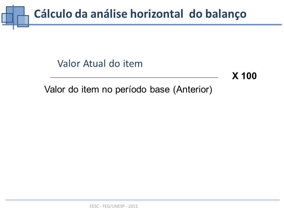 EESC - FEG/UNESP - 2011 Cálculo da análise horizontal do balanço Valor Atual do item Valor do item no período base (Anterior) X 100