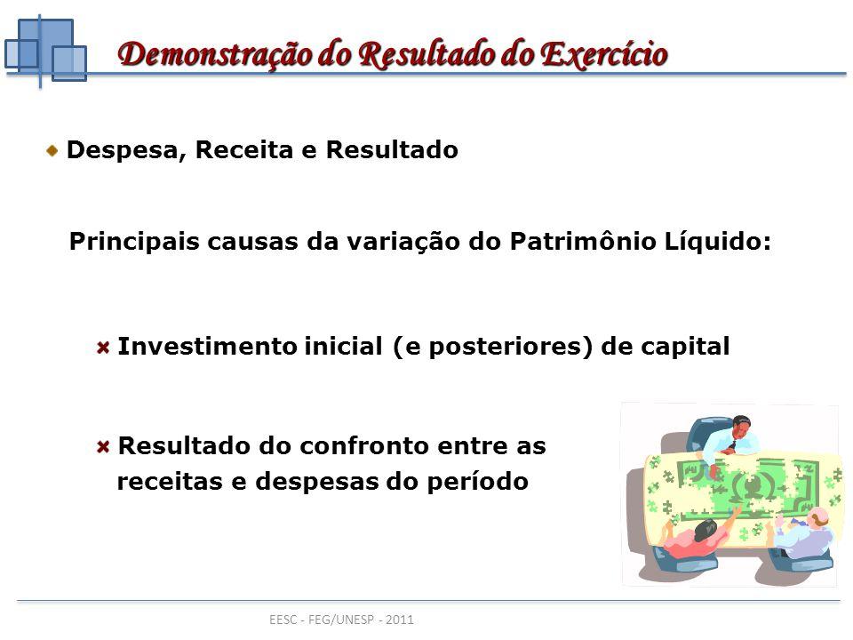 EESC - FEG/UNESP - 2011 Despesa, Receita e Resultado Despesa, Receita e Resultado Principais causas da variação do Patrimônio Líquido: Investimento in