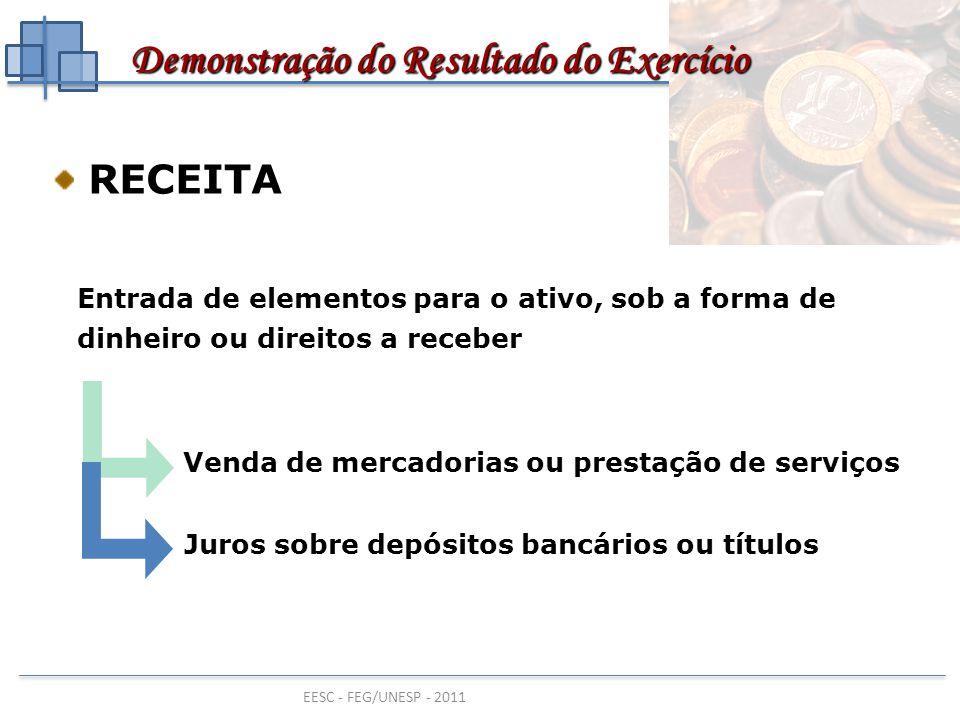 EESC - FEG/UNESP - 2011 Demonstração do Resultado do Exercício Demonstração do Resultado do Exercício DESPESA DESPESA Consumo de bens ou serviços, que, direta ou indiretamente, ajuda a produzir uma receita Diminuindo o ativo ou Aumentando o passivo