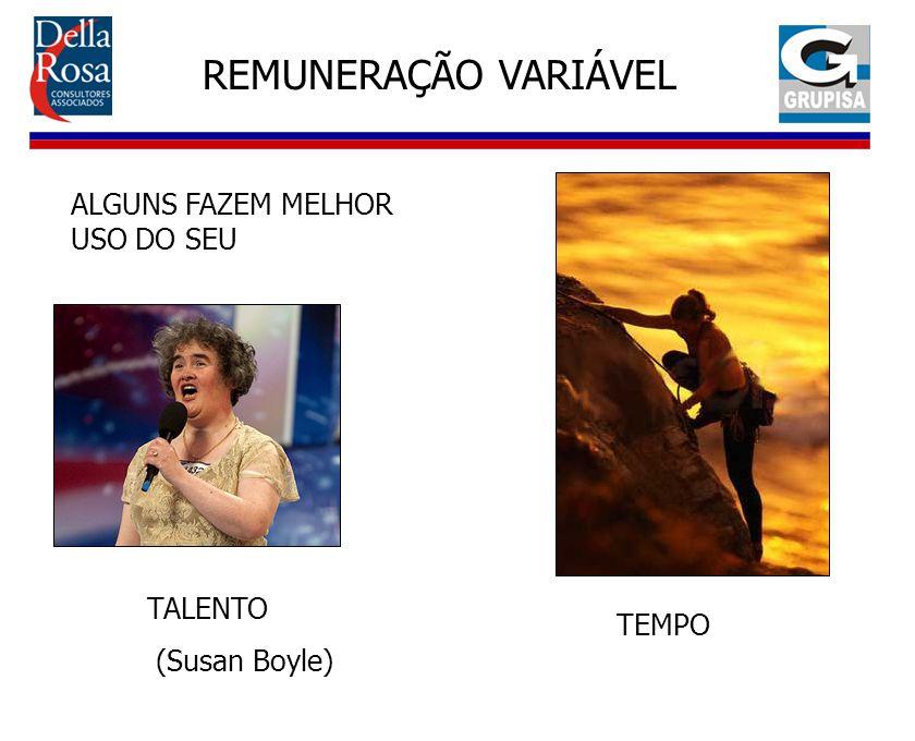 REMUNERAÇÃO VARIÁVEL ALGUNS FAZEM MELHOR USO DO SEU TEMPO TALENTO (Susan Boyle)