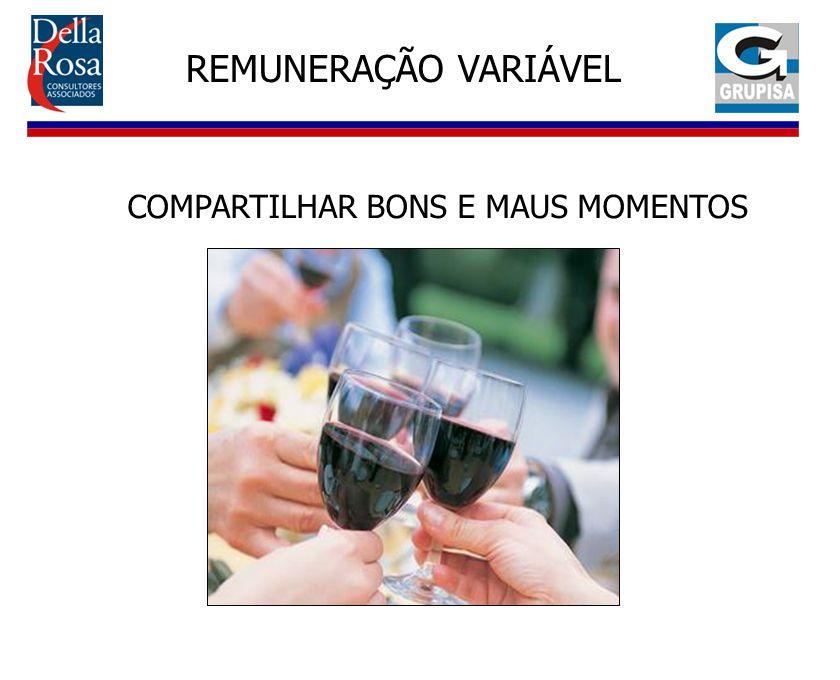 COMPARTILHAR BONS E MAUS MOMENTOS REMUNERAÇÃO VARIÁVEL
