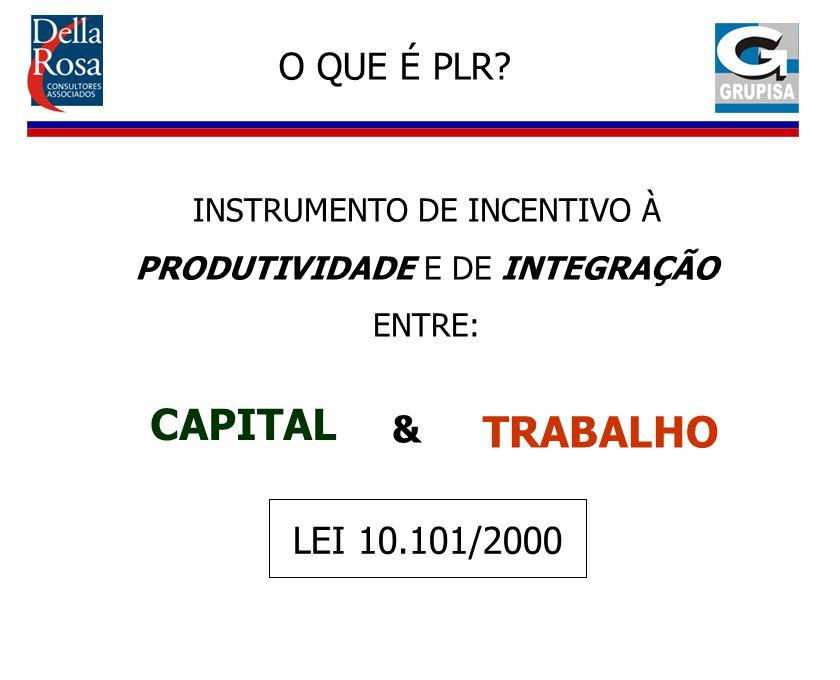 INSTRUMENTO DE INCENTIVO À PRODUTIVIDADE E DE INTEGRAÇÃO ENTRE: O QUE É PLR? CAPITAL & TRABALHO LEI 10.101/2000