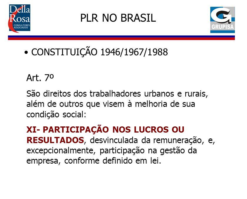 PLR NO BRASIL CONSTITUIÇÃO 1946/1967/1988 Art. 7º São direitos dos trabalhadores urbanos e rurais, além de outros que visem à melhoria de sua condição