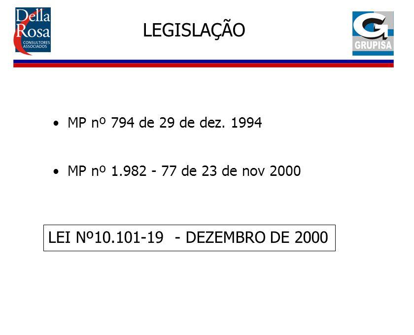 MP nº 794 de 29 de dez. 1994 MP nº 1.982 - 77 de 23 de nov 2000 LEI Nº10.101-19 - DEZEMBRO DE 2000 LEGISLAÇÃO