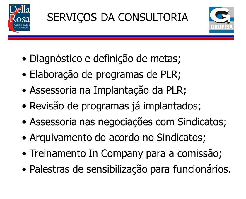 Diagnóstico e definição de metas; Elaboração de programas de PLR; Assessoria na Implantação da PLR; Revisão de programas já implantados; Assessoria na