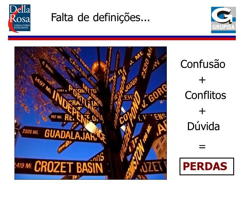 Falta de definições... Confusão Conflitos PERDAS Dúvida + + =