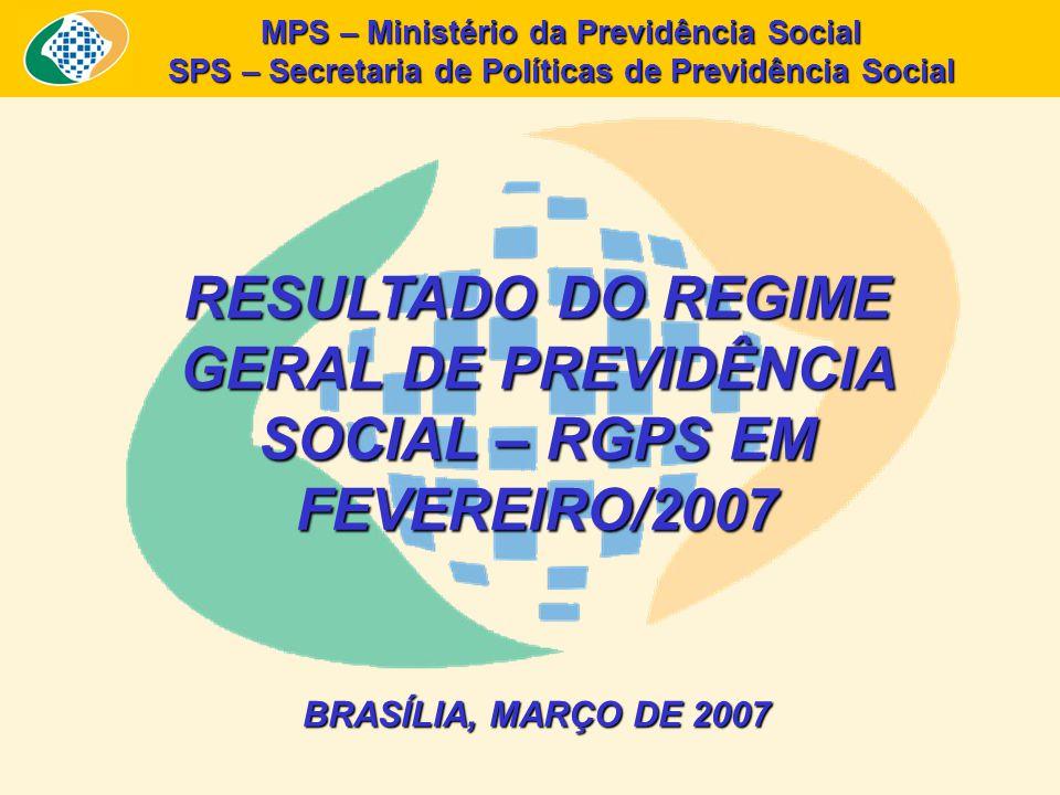 MPS – Ministério da Previdência Social SPS – Secretaria de Políticas de Previdência Social RESULTADO DO REGIME GERAL DE PREVIDÊNCIA SOCIAL – RGPS EM FEVEREIRO/2007 BRASÍLIA, MARÇO DE 2007