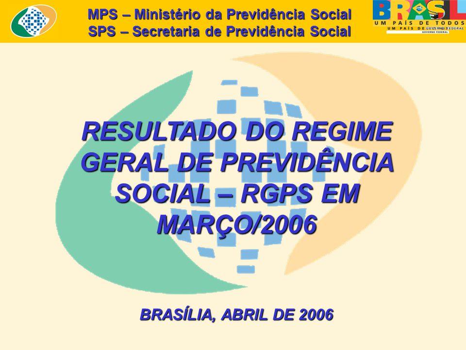 MPS – Ministério da Previdência Social SPS – Secretaria de Previdência Social RESULTADO DO REGIME GERAL DE PREVIDÊNCIA SOCIAL – RGPS EM MARÇO/2006 BRA