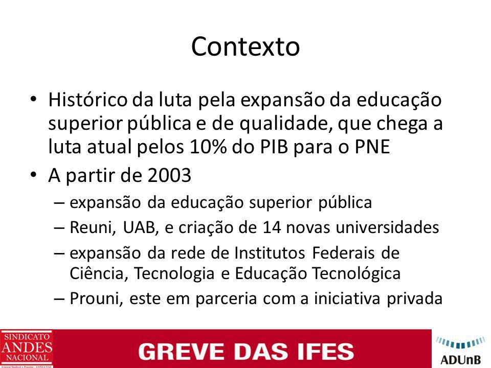 Contexto Histórico da luta pela expansão da educação superior pública e de qualidade, que chega a luta atual pelos 10% do PIB para o PNE A partir de 2