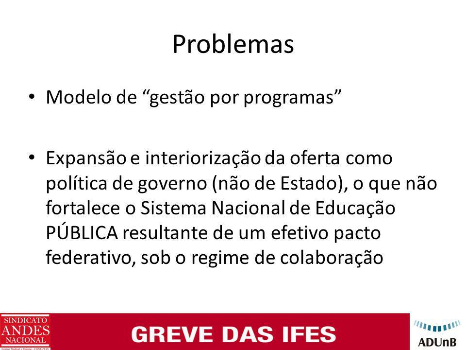 Problemas Modelo de gestão por programas Expansão e interiorização da oferta como política de governo (não de Estado), o que não fortalece o Sistema Nacional de Educação PÚBLICA resultante de um efetivo pacto federativo, sob o regime de colaboração