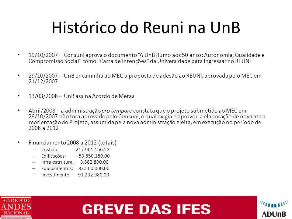 """Histórico do Reuni na UnB 19/10/2007 – Consuni aprova o documento """"A UnB Rumo aos 50 anos: Autonomia, Qualidade e Compromisso Social"""" como """"Carta de I"""