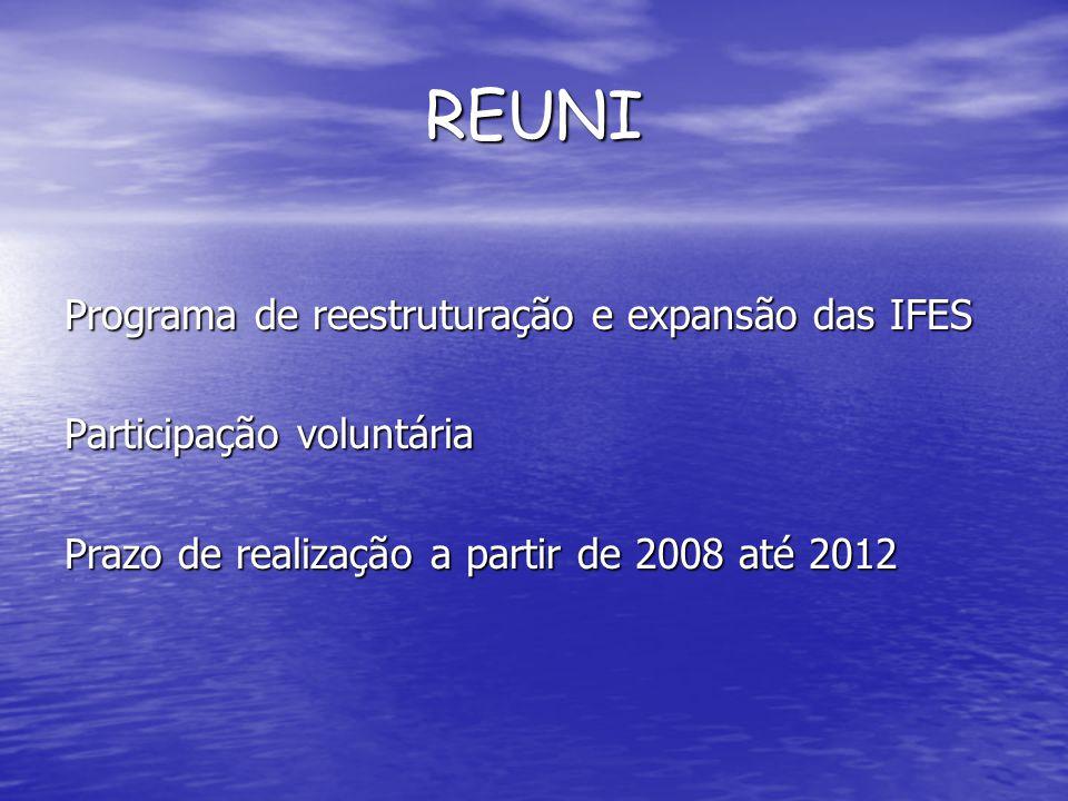 REUNI Programa de reestruturação e expansão das IFES Participação voluntária Prazo de realização a partir de 2008 até 2012