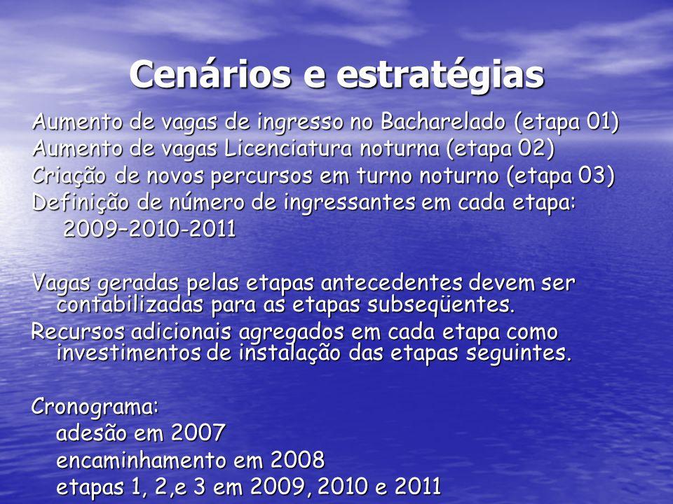 Cenários e estratégias Aumento de vagas de ingresso no Bacharelado (etapa 01) Aumento de vagas Licenciatura noturna (etapa 02) Criação de novos percursos em turno noturno (etapa 03) Definição de número de ingressantes em cada etapa: 2009–2010-2011 2009–2010-2011 Vagas geradas pelas etapas antecedentes devem ser contabilizadas para as etapas subseqüentes.
