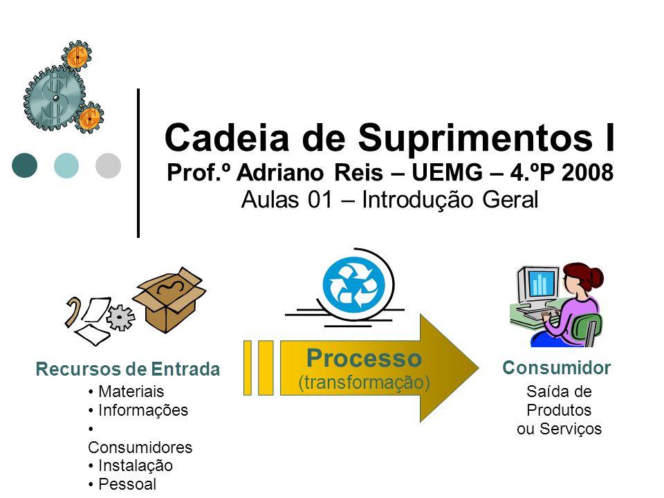 Cadeia de Suprimentos I Prof.º Adriano Reis – UEMG – 4.ºP 2008 Aulas 01 – Introdução Geral Consumidor Recursos de Entrada Processo (transformação) Mat