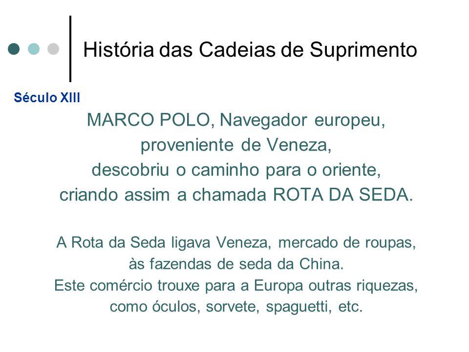 História das Cadeias de Suprimento Século XIII MARCO POLO, Navegador europeu, proveniente de Veneza, descobriu o caminho para o oriente, criando assim
