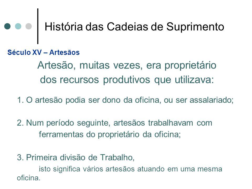 História das Cadeias de Suprimento Século XV – Artesãos Artesão, muitas vezes, era proprietário dos recursos produtivos que utilizava: 1. O artesão po