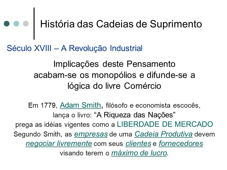História das Cadeias de Suprimento Século XVIII – A Revolução Industrial Implicações deste Pensamento acabam-se os monopólios e difunde-se a lógica do