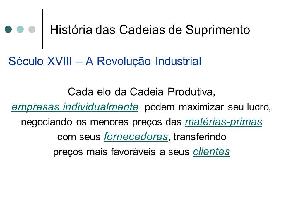 História das Cadeias de Suprimento Século XVIII – A Revolução Industrial Cada elo da Cadeia Produtiva, empresas individualmente podem maximizar seu lu