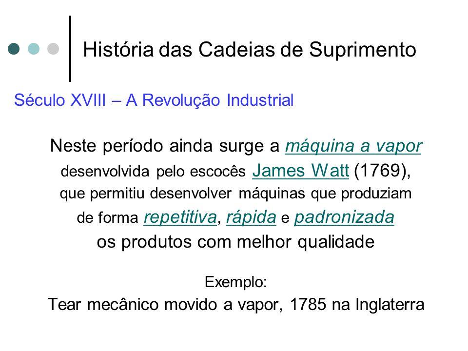 História das Cadeias de Suprimento Século XVIII – A Revolução Industrial Neste período ainda surge a máquina a vapor desenvolvida pelo escocês James W