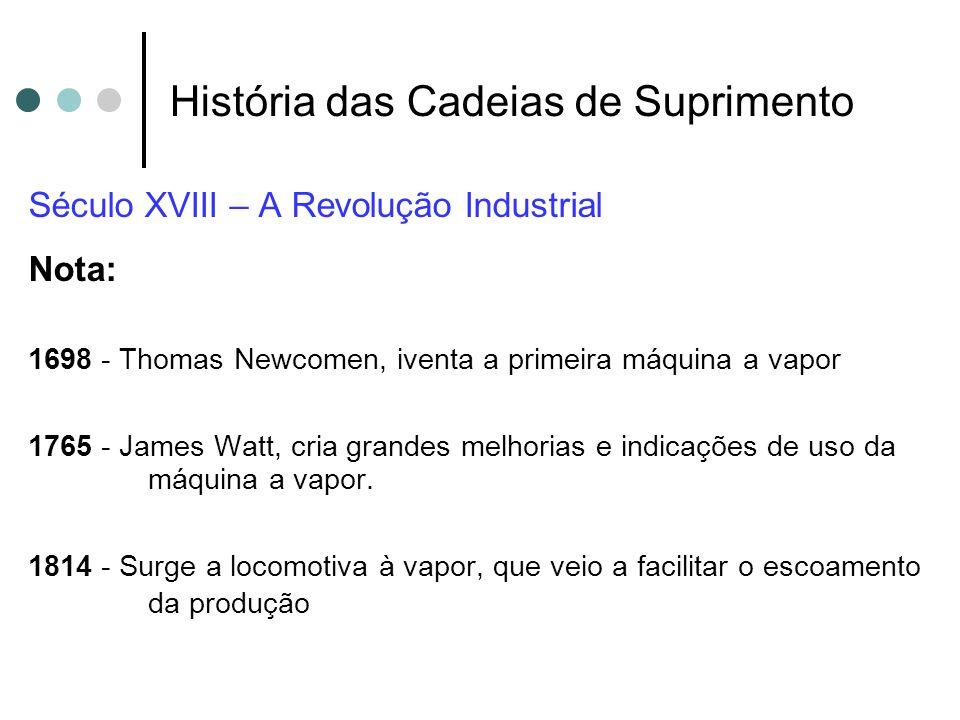 História das Cadeias de Suprimento Século XVIII – A Revolução Industrial Nota: 1698 - Thomas Newcomen, iventa a primeira máquina a vapor 1765 - James