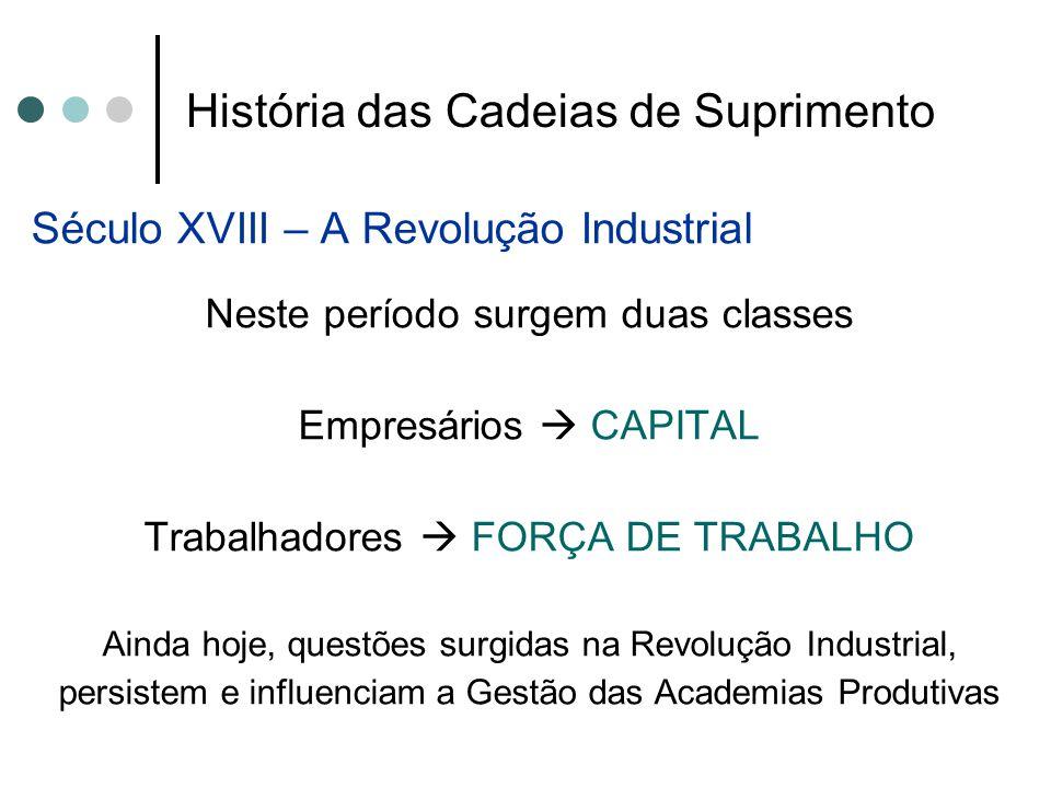 História das Cadeias de Suprimento Século XVIII – A Revolução Industrial Neste período surgem duas classes Empresários  CAPITAL Trabalhadores  FORÇA