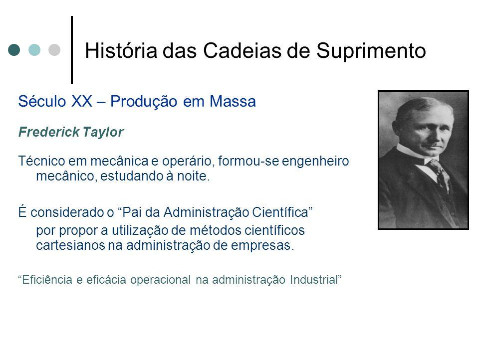 História das Cadeias de Suprimento Século XX – Produção em Massa Frederick Taylor Técnico em mecânica e operário, formou-se engenheiro mecânico, estud