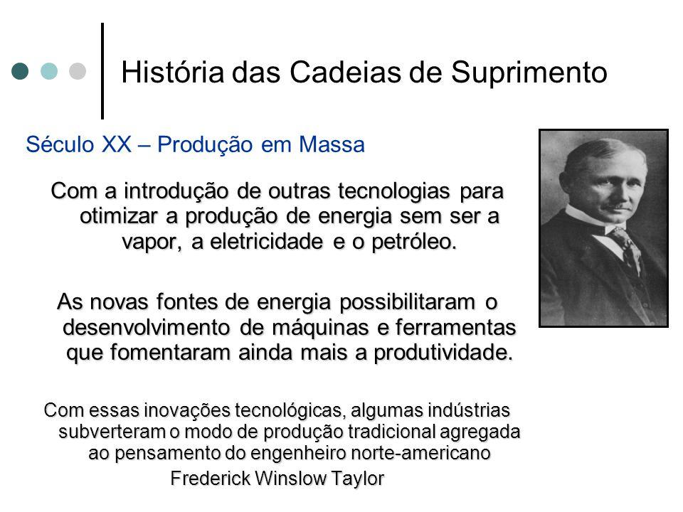 História das Cadeias de Suprimento Século XX – Produção em Massa Com a introdução de outras tecnologias para otimizar a produção de energia sem ser a
