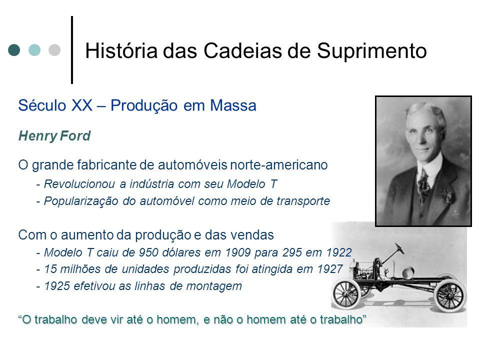 História das Cadeias de Suprimento Século XX – Produção em Massa Henry Ford O grande fabricante de automóveis norte-americano - Revolucionou a indústr