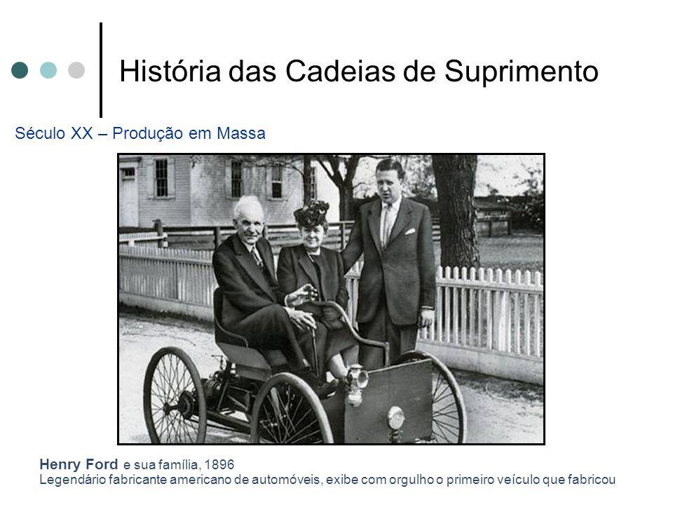 História das Cadeias de Suprimento Século XX – Produção em Massa Henry Ford e sua família, 1896 Legendário fabricante americano de automóveis, exibe c