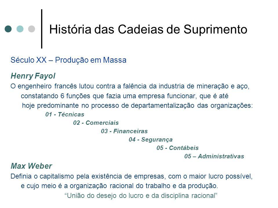 História das Cadeias de Suprimento Século XX – Produção em Massa Henry Fayol O engenheiro francês lutou contra a falência da industria de mineração e