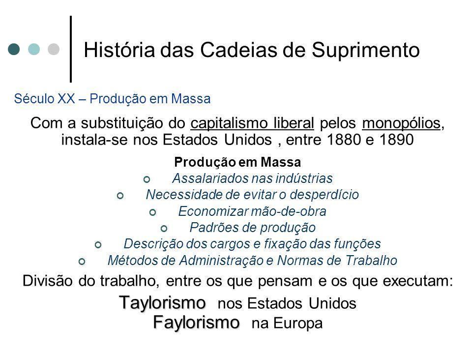 História das Cadeias de Suprimento Século XX – Produção em Massa Com a substituição do capitalismo liberal pelos monopólios, instala-se nos Estados Un