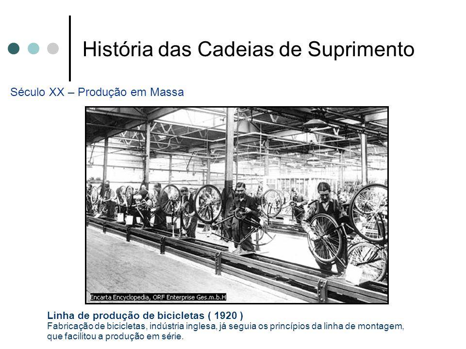 História das Cadeias de Suprimento Linha de produção de bicicletas ( 1920 ) Fabricação de bicicletas, indústria inglesa, já seguia os princípios da li