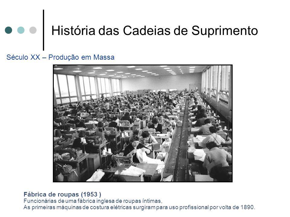 História das Cadeias de Suprimento Fábrica de roupas (1953 ) Funcionárias de uma fábrica inglesa de roupas íntimas, As primeiras máquinas de costura e