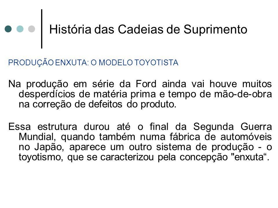 História das Cadeias de Suprimento PRODUÇÃO ENXUTA: O MODELO TOYOTISTA Na produção em série da Ford ainda vai houve muitos desperdícios de matéria pri