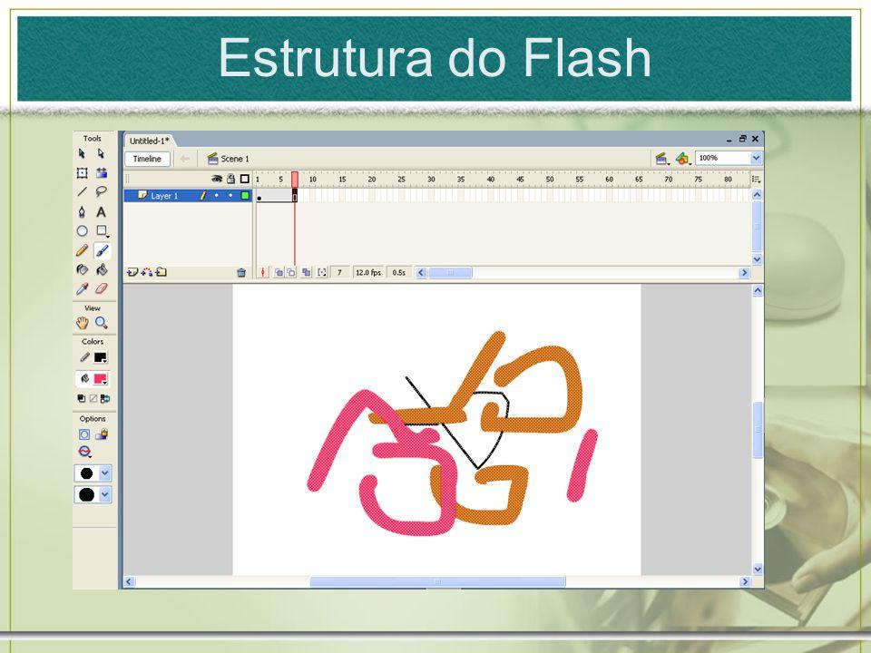 Exemplos de Flash