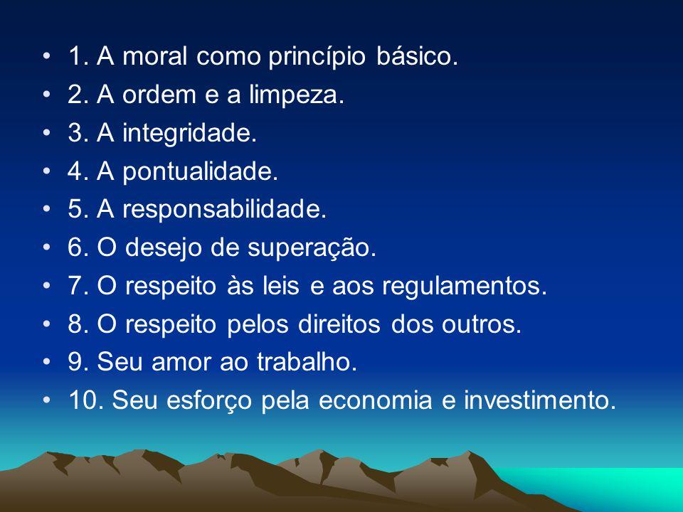 1. A moral como princípio básico. 2. A ordem e a limpeza. 3. A integridade. 4. A pontualidade. 5. A responsabilidade. 6. O desejo de superação. 7. O r