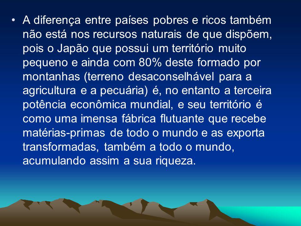 A diferença entre países pobres e ricos também não está nos recursos naturais de que dispõem, pois o Japão que possui um território muito pequeno e ai