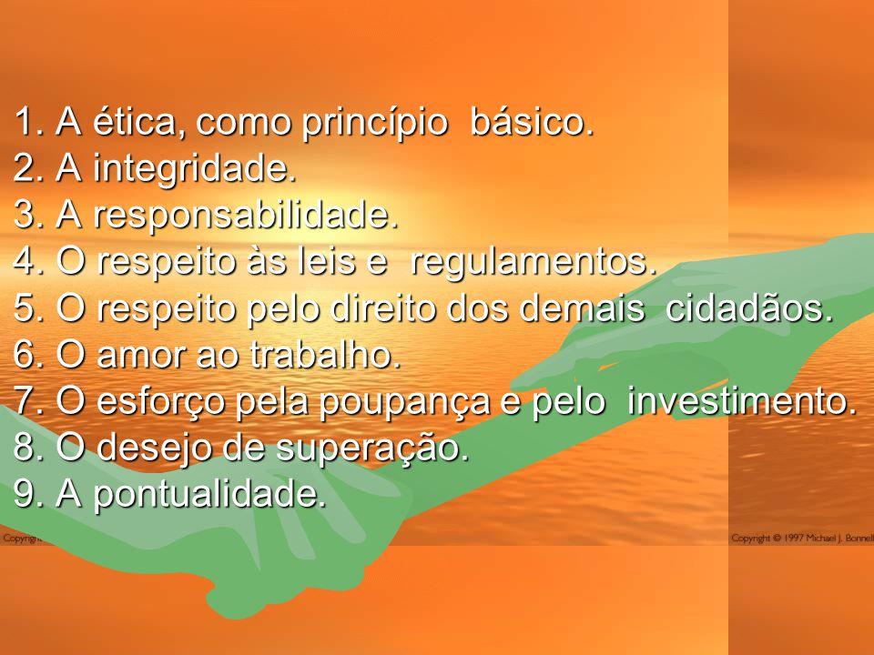 Ao analisarmos a conduta das pessoas nos países ricos e desenvolvidos, constatamos que a grande maioria segue os seguintes princípios de vida: