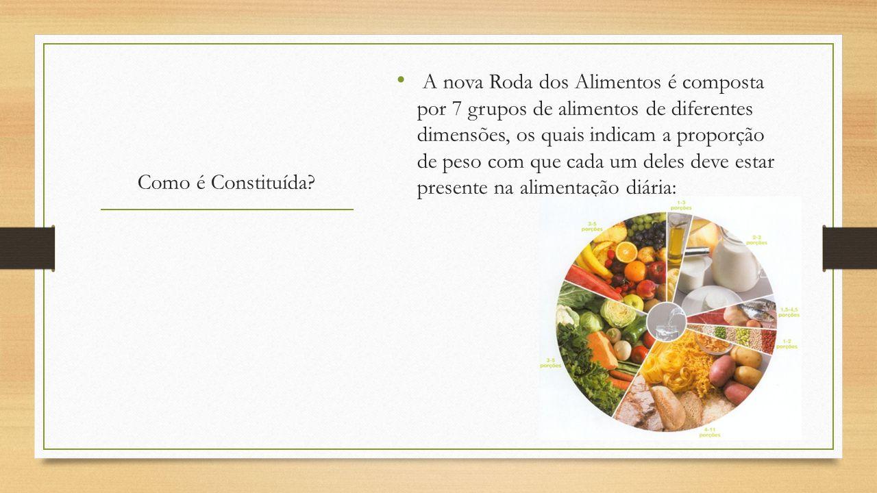 A nova Roda dos Alimentos é composta por 7 grupos de alimentos de diferentes dimensões, os quais indicam a proporção de peso com que cada um deles deve estar presente na alimentação diária: Como é Constituída?