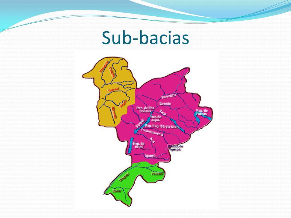 Sub-bacias