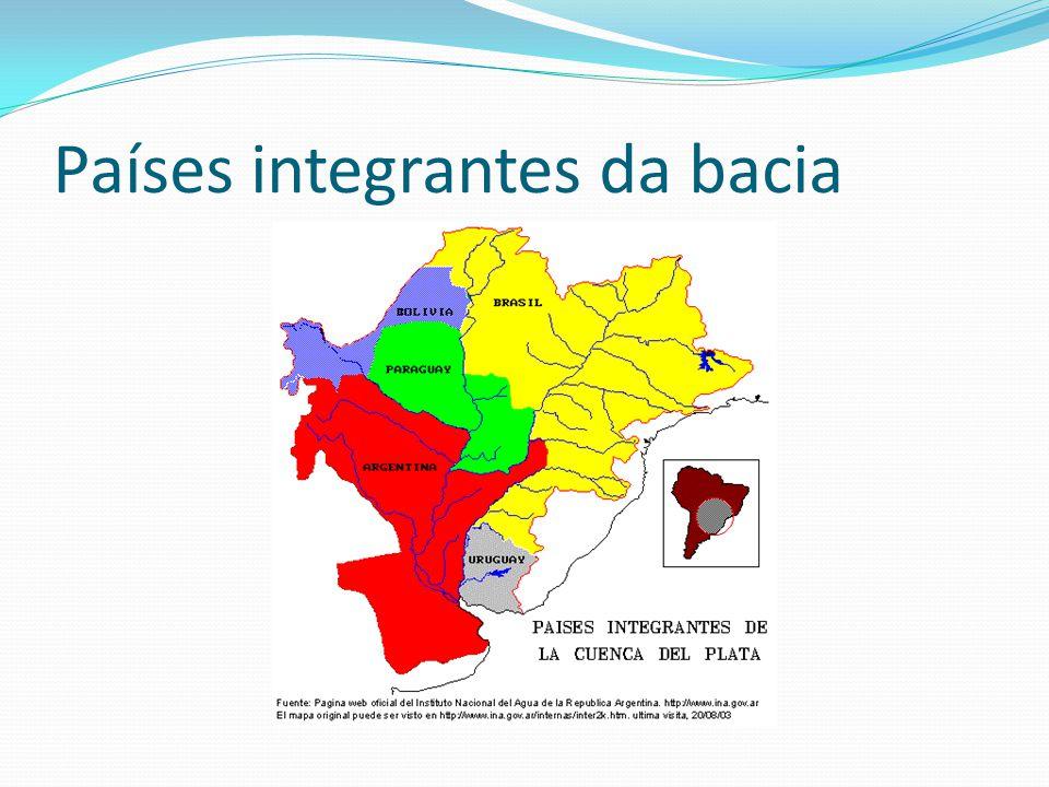 Países integrantes da bacia