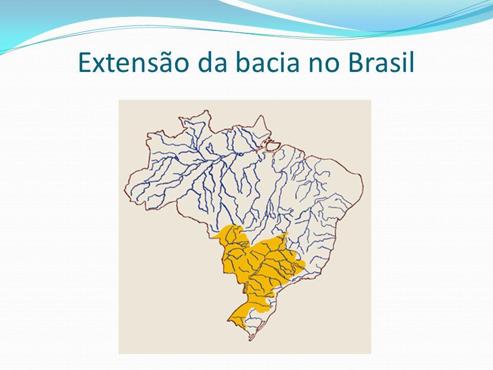 Extensão da bacia no Brasil