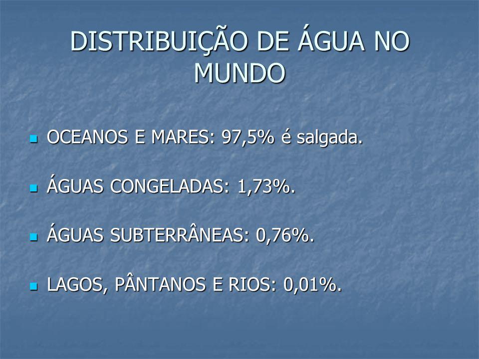 DISTRIBUIÇÃO DE ÁGUA NO MUNDO OCEANOS E MARES: 97,5% é salgada. OCEANOS E MARES: 97,5% é salgada. ÁGUAS CONGELADAS: 1,73%. ÁGUAS CONGELADAS: 1,73%. ÁG