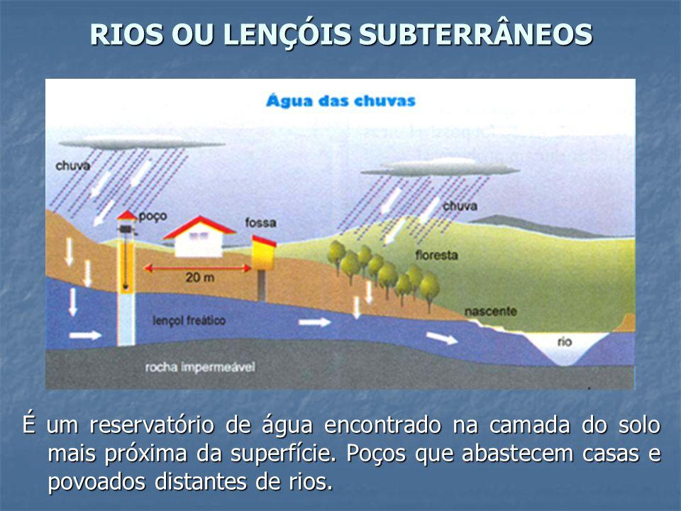 RIOS OU LENÇÓIS SUBTERRÂNEOS É um reservatório de água encontrado na camada do solo mais próxima da superfície. Poços que abastecem casas e povoados d