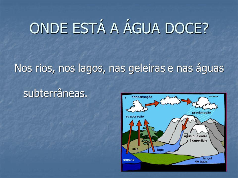 ONDE ESTÁ A ÁGUA DOCE? Nos rios, nos lagos, nas geleiras e nas águas subterrâneas.