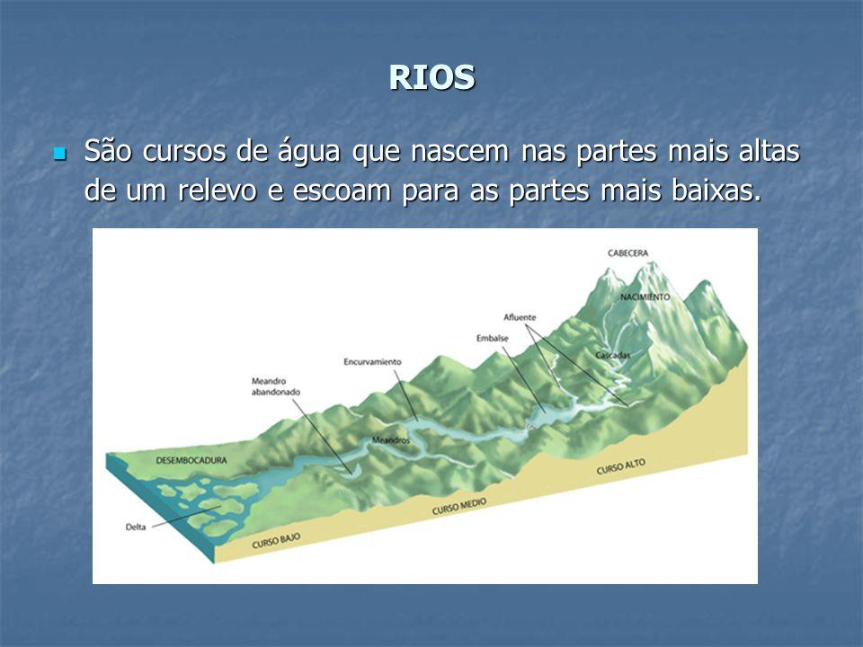RIOS São cursos de água que nascem nas partes mais altas de um relevo e escoam para as partes mais baixas. São cursos de água que nascem nas partes ma