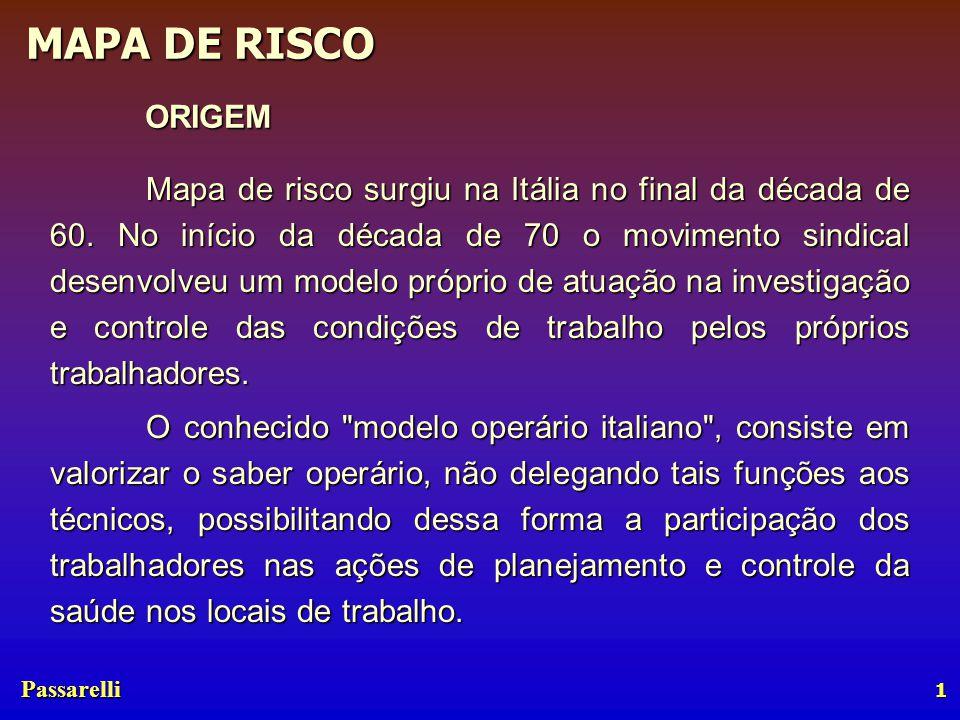 Passarelli MAPA DE RISCO 12 AGENTES QUÍMICOSCONSEQÜÊNCIAS Asfixiantes: Ex.:hidrogênio, nitrogênio, metano, acetileno, dióxido e monóxido de carbono etc.